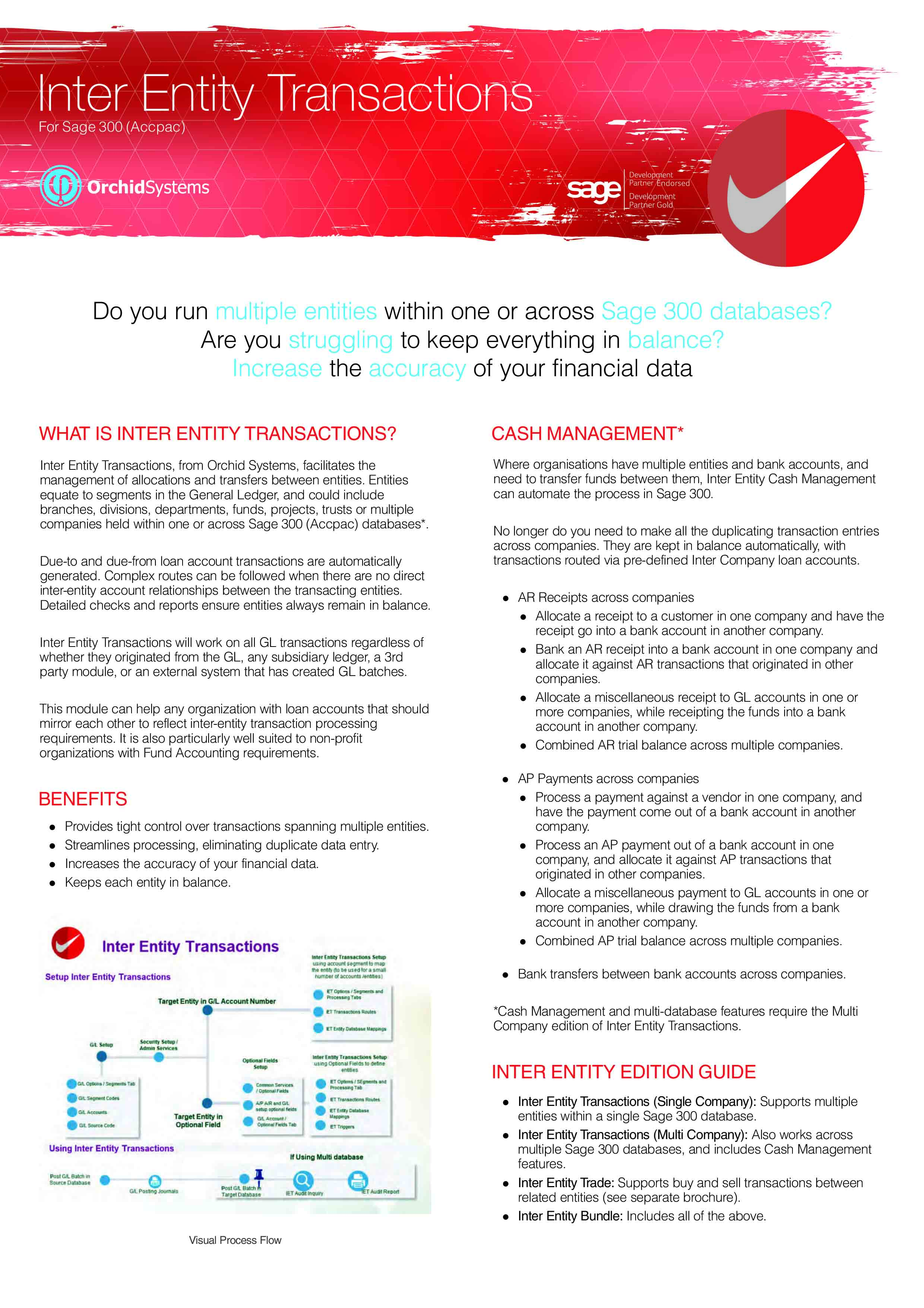 Inter Entity Transactions Brochure