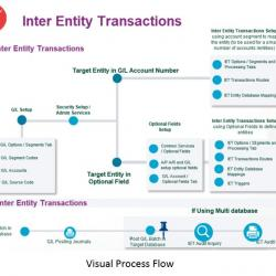 IY Transactions Screenshot 1